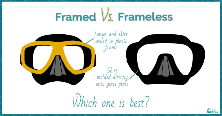 The difference between framed and frameless masks