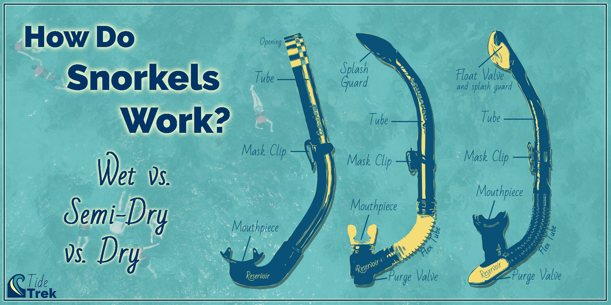 How Snorkels Work: Wet Vs. Semi-Dry Vs. Dry